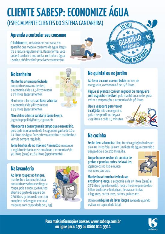 Conhecido ATENÇÃO - Confira algumas dicas para ajudar e economizar água  TG45